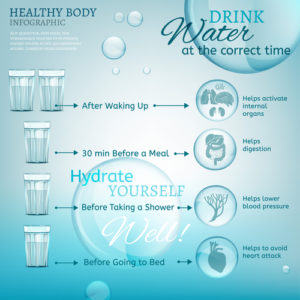 Healthy Body: Hydrate Yourself